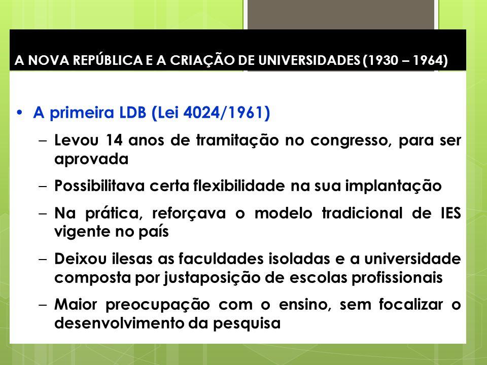21 A NOVA REPÚBLICA E A CRIAÇÃO DE UNIVERSIDADES (1930 – 1964) A primeira LDB (Lei 4024/1961) – Levou 14 anos de tramitação no congresso, para ser apr