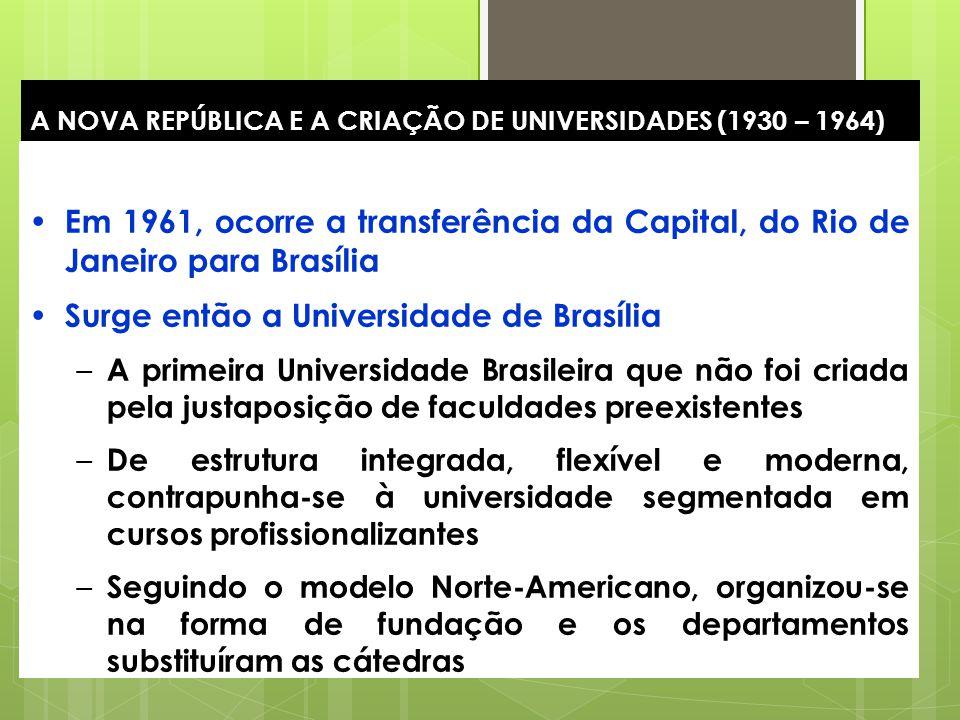 23 A NOVA REPÚBLICA E A CRIAÇÃO DE UNIVERSIDADES (1930 – 1964) Em 1961, ocorre a transferência da Capital, do Rio de Janeiro para Brasília Surge então