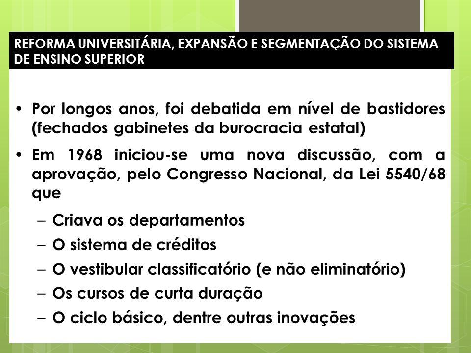 24 REFORMA UNIVERSITÁRIA, EXPANSÃO E SEGMENTAÇÃO DO SISTEMA DE ENSINO SUPERIOR Por longos anos, foi debatida em nível de bastidores (fechados gabinete