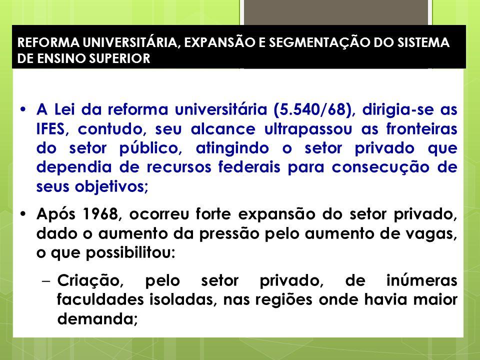 26 REFORMA UNIVERSITÁRIA, EXPANSÃO E SEGMENTAÇÃO DO SISTEMA DE ENSINO SUPERIOR A Lei da reforma universitária (5.540/68), dirigia-se as IFES, contudo,