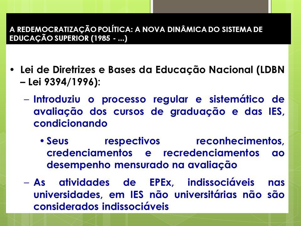 27 A REDEMOCRATIZAÇÃO POLÍTICA: A NOVA DINÂMICA DO SISTEMA DE EDUCAÇÃO SUPERIOR (1985 -...) Lei de Diretrizes e Bases da Educação Nacional (LDBN – Lei