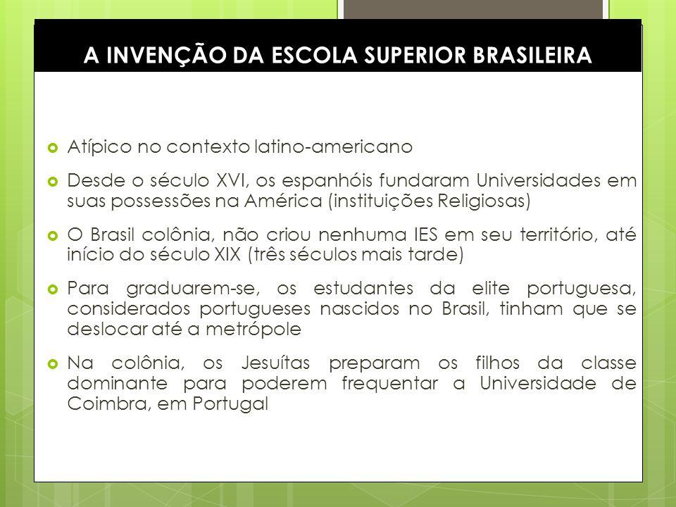3 A INVENÇÃO DA ESCOLA SUPERIOR BRASILEIRA Atípico no contexto latino-americano Desde o século XVI, os espanhóis fundaram Universidades em suas posses