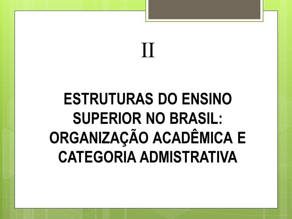 II ESTRUTURAS DO ENSINO SUPERIOR NO BRASIL: ORGANIZAÇÃO ACADÊMICA E CATEGORIA ADMISTRATIVA