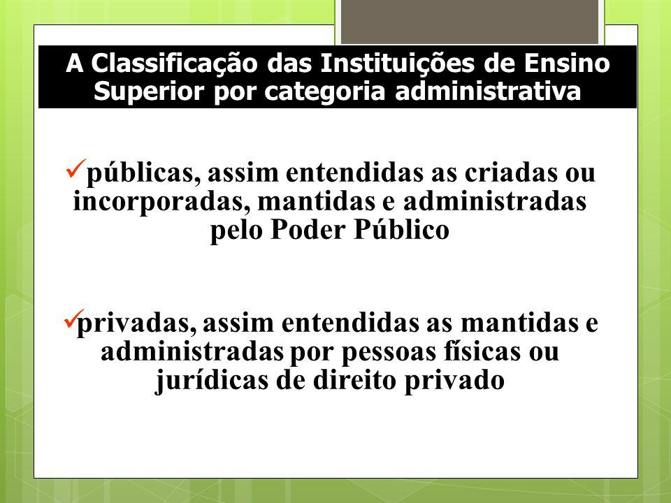 A Classificação das Instituições de Ensino Superior por categoria administrativa públicas, assim entendidas as criadas ou incorporadas, mantidas e adm