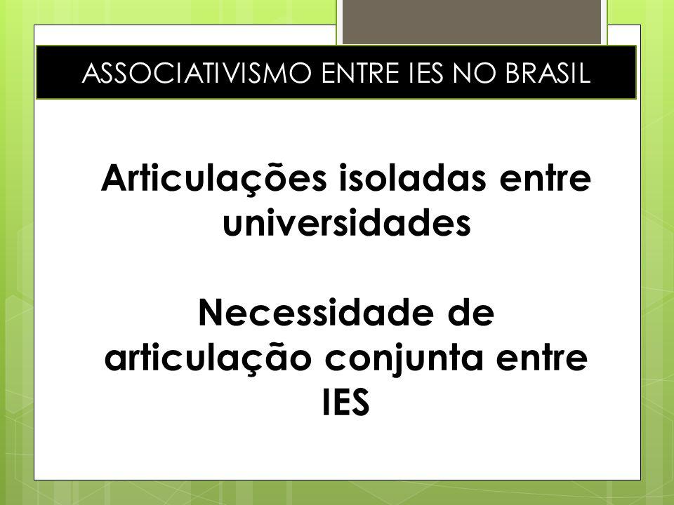 Articulações isoladas entre universidades Necessidade de articulação conjunta entre IES ASSOCIATIVISMO ENTRE IES NO BRASIL