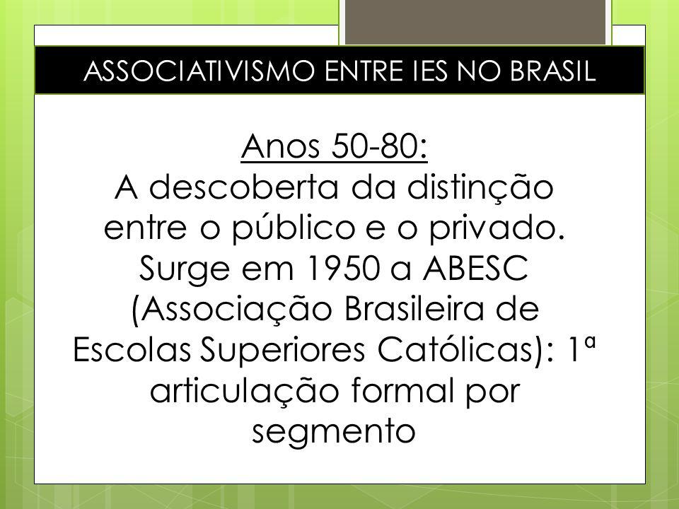 Anos 50-80: A descoberta da distinção entre o público e o privado. Surge em 1950 a ABESC (Associação Brasileira de Escolas Superiores Católicas): 1ª a