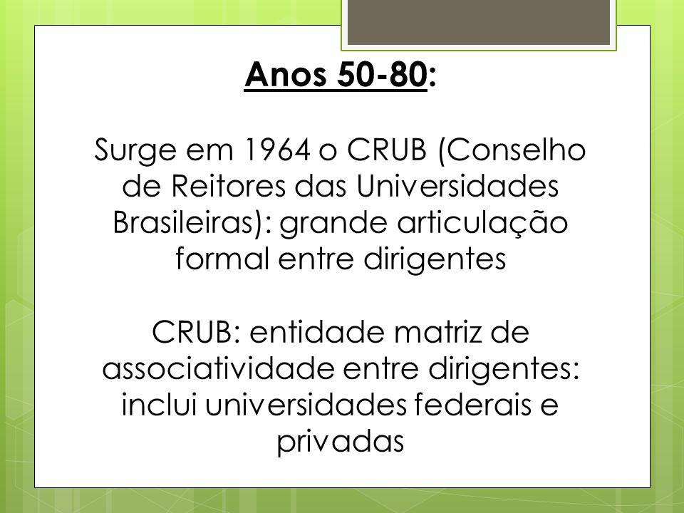 Anos 50-80: Surge em 1964 o CRUB (Conselho de Reitores das Universidades Brasileiras): grande articulação formal entre dirigentes CRUB: entidade matri