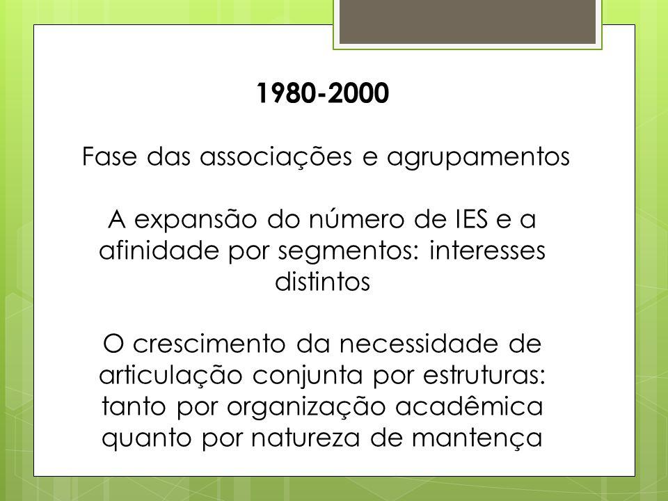 1980-2000 Fase das associações e agrupamentos A expansão do número de IES e a afinidade por segmentos: interesses distintos O crescimento da necessida