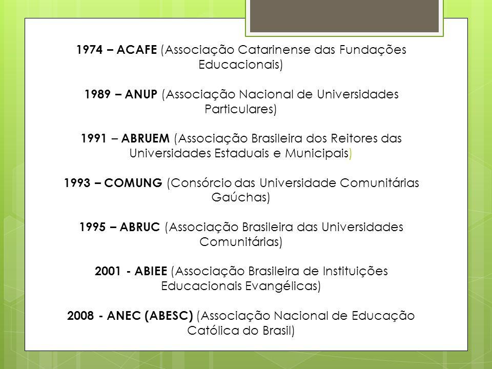 1974 – ACAFE (Associação Catarinense das Fundações Educacionais) 1989 – ANUP (Associação Nacional de Universidades Particulares) 1991 – ABRUEM (Associ
