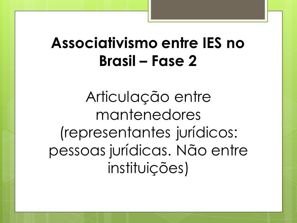 Associativismo entre IES no Brasil – Fase 2 Articulação entre mantenedores (representantes jurídicos: pessoas jurídicas. Não entre instituições)