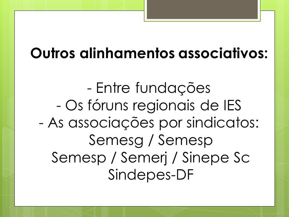 Outros alinhamentos associativos: - Entre fundações - Os fóruns regionais de IES - As associações por sindicatos: Semesg / Semesp Semesp / Semerj / Si