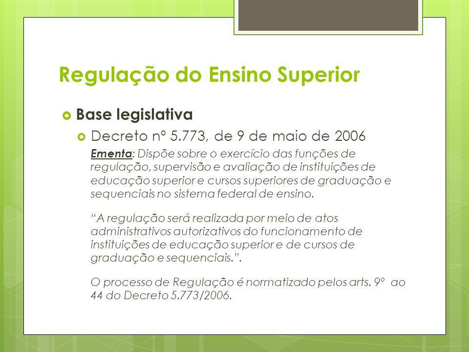 Regulação do Ensino Superior Base legislativa Decreto nº 5.773, de 9 de maio de 2006 Ementa : Dispõe sobre o exercício das funções de regulação, super