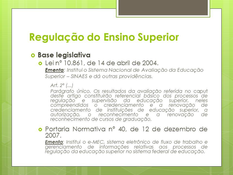 Regulação do Ensino Superior Base legislativa Lei nº 10.861, de 14 de abril de 2004. Ementa : Institui o Sistema Nacional de Avaliação da Educação Sup