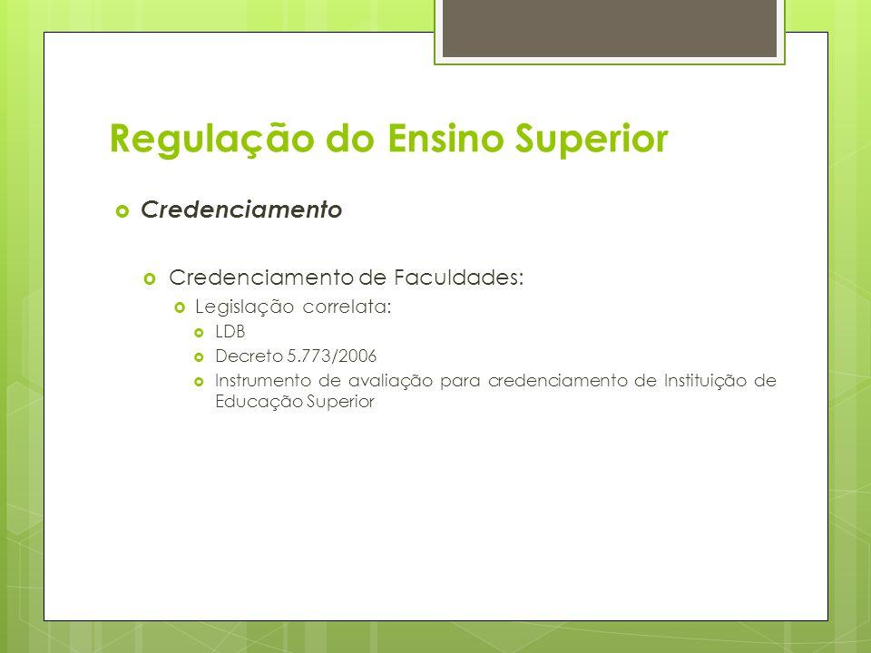 Regulação do Ensino Superior Credenciamento Credenciamento de Faculdades: Legislação correlata: LDB Decreto 5.773/2006 Instrumento de avaliação para c