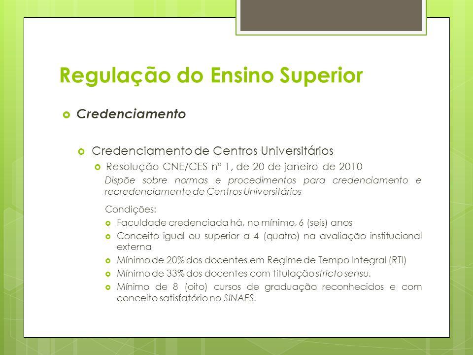 Regulação do Ensino Superior Credenciamento Credenciamento de Centros Universitários Resolução CNE/CES nº 1, de 20 de janeiro de 2010 Dispõe sobre nor