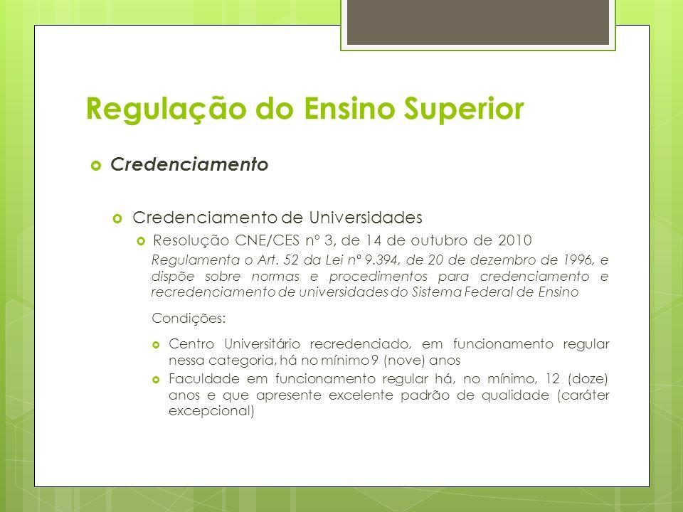 Regulação do Ensino Superior Credenciamento Credenciamento de Universidades Resolução CNE/CES nº 3, de 14 de outubro de 2010 Regulamenta o Art. 52 da