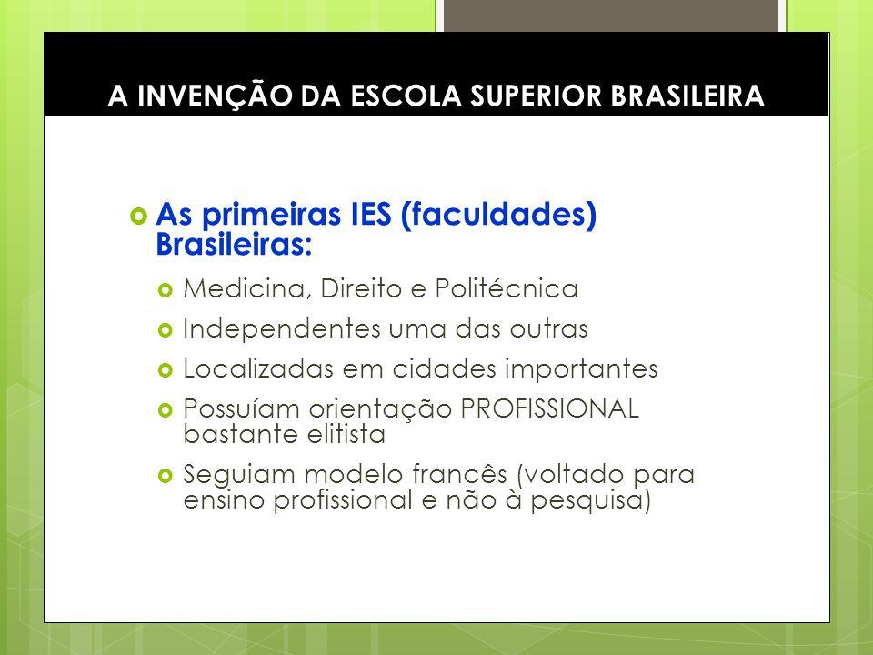 8 As primeiras IES (faculdades) Brasileiras: Medicina, Direito e Politécnica Independentes uma das outras Localizadas em cidades importantes Possuíam