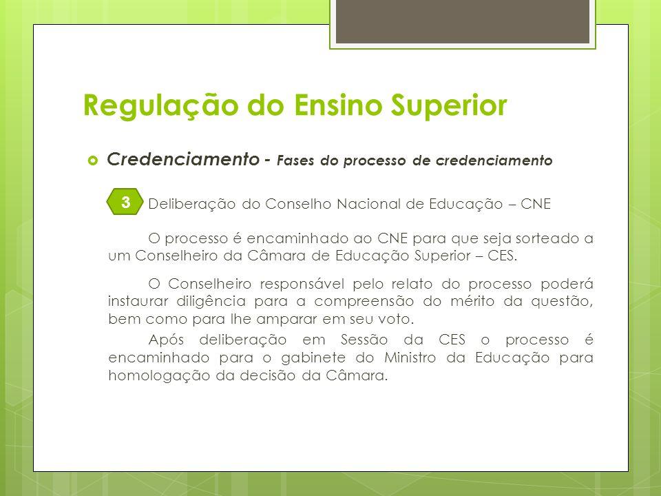 Credenciamento - Fases do processo de credenciamento Deliberação do Conselho Nacional de Educação – CNE O processo é encaminhado ao CNE para que seja