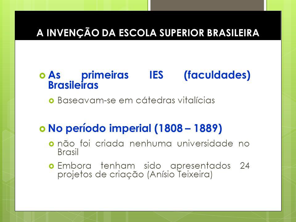 10 No período imperial (1808 – 1889) A não criação, talvez devia-se ao fato do alto conceito da Universidade de Coimbra Os novos cursos superiores de orientação profissional que foram se estabelecendo no Brasil eram vistos como substitutos da universidade A INVENÇÃO DA ESCOLA SUPERIOR BRASILEIRA