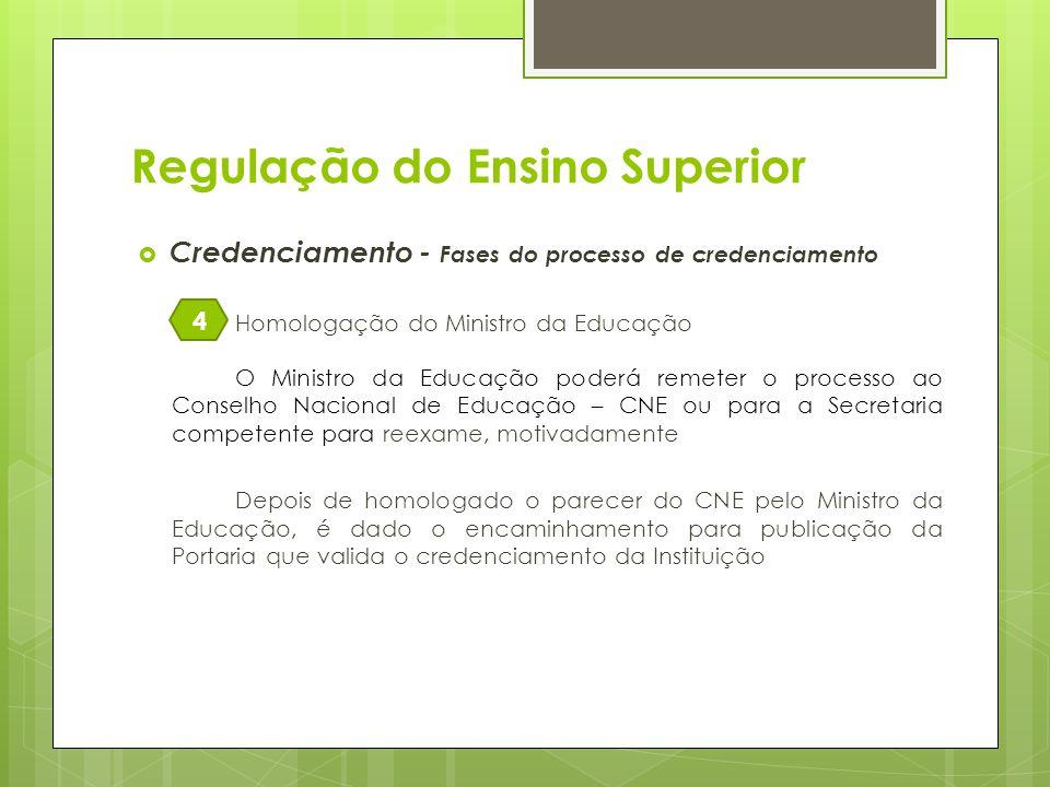 Credenciamento - Fases do processo de credenciamento Homologação do Ministro da Educação O Ministro da Educação poderá remeter o processo ao Conselho