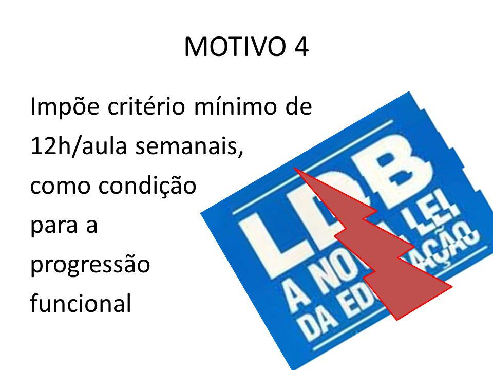 MOTIVO 4 Impõe critério mínimo de 12h/aula semanais, como condição para a progressão funcional