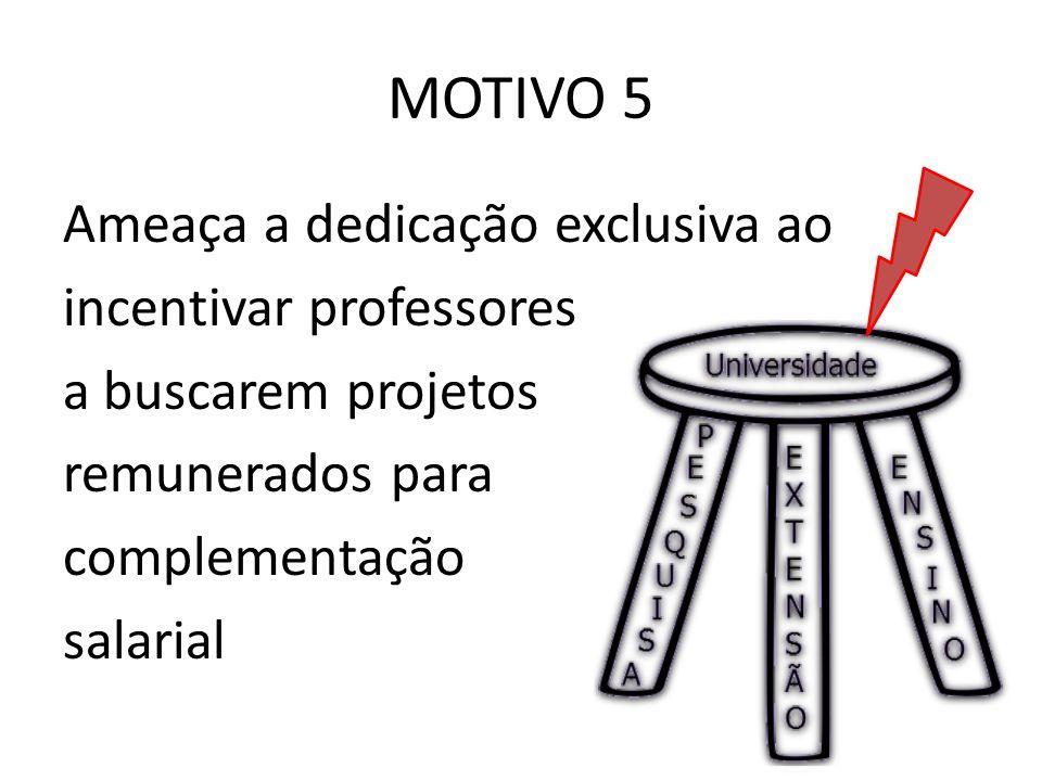MOTIVO 5 Ameaça a dedicação exclusiva ao incentivar professores a buscarem projetos remunerados para complementação salarial
