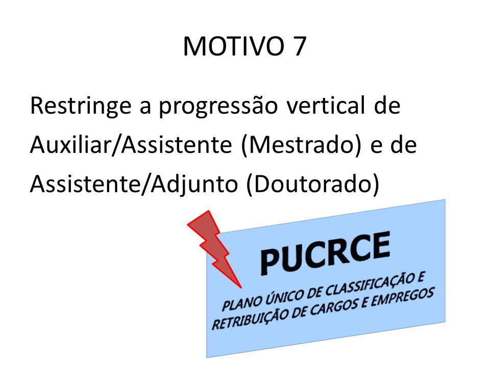 MOTIVO 7 Restringe a progressão vertical de Auxiliar/Assistente (Mestrado) e de Assistente/Adjunto (Doutorado)
