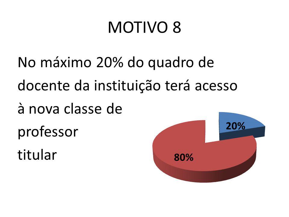 MOTIVO 8 No máximo 20% do quadro de docente da instituição terá acesso à nova classe de professor titular