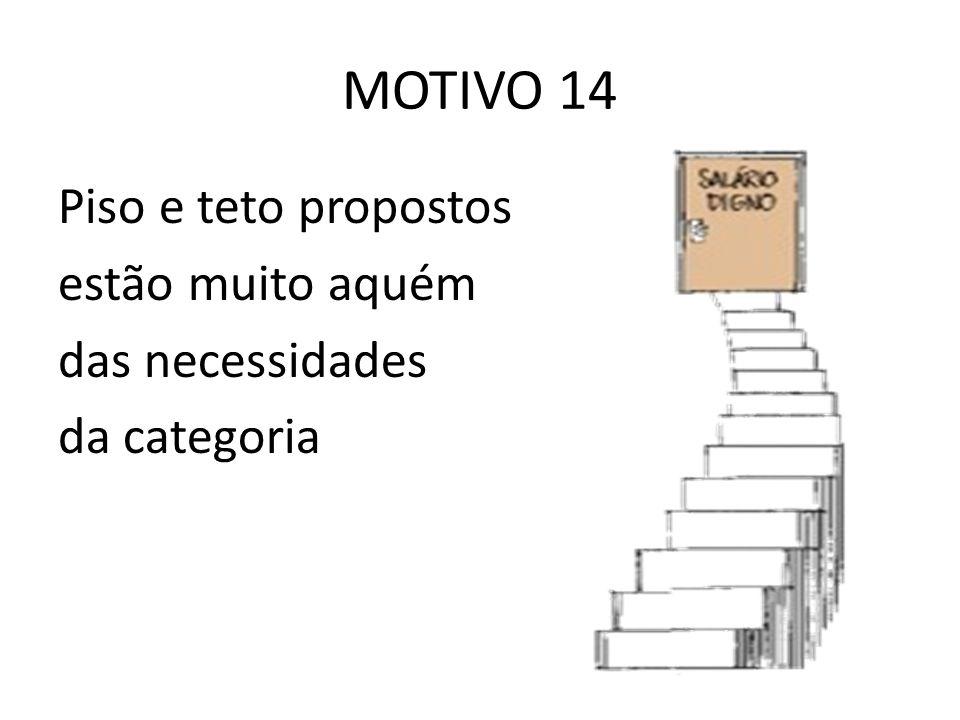 MOTIVO 14 Piso e teto propostos estão muito aquém das necessidades da categoria