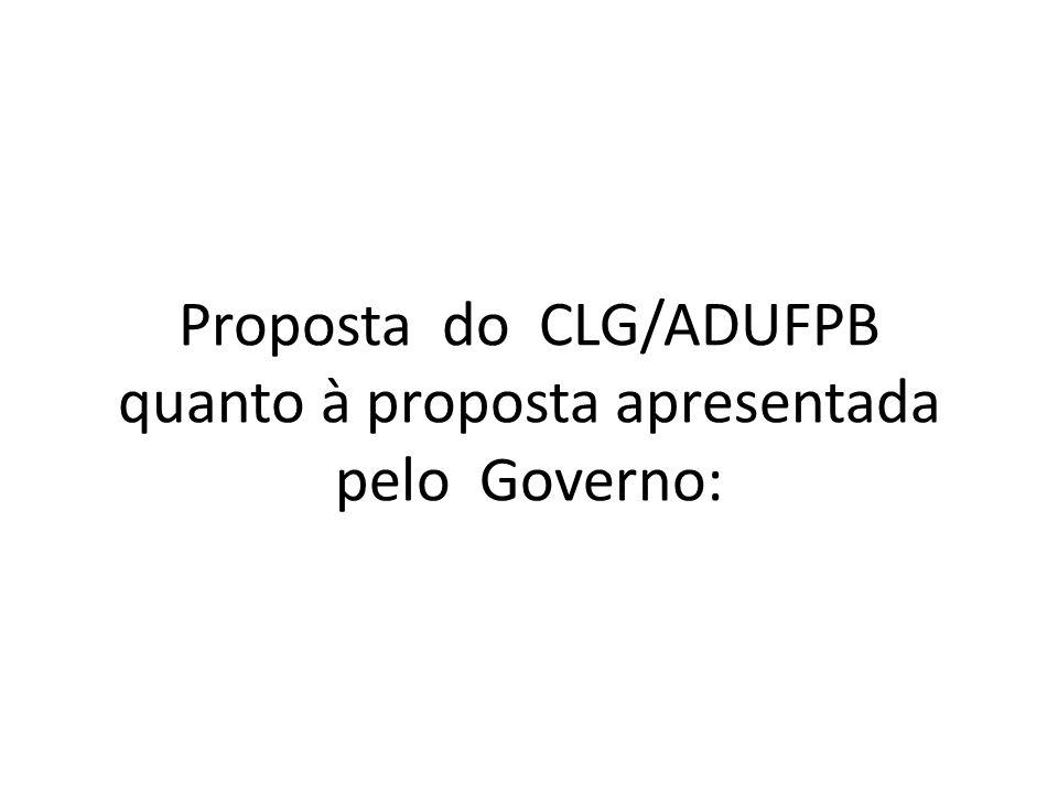 Proposta do CLG/ADUFPB quanto à proposta apresentada pelo Governo: