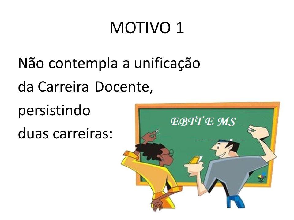 MOTIVO 1 Não contempla a unificação da Carreira Docente, persistindo duas carreiras: