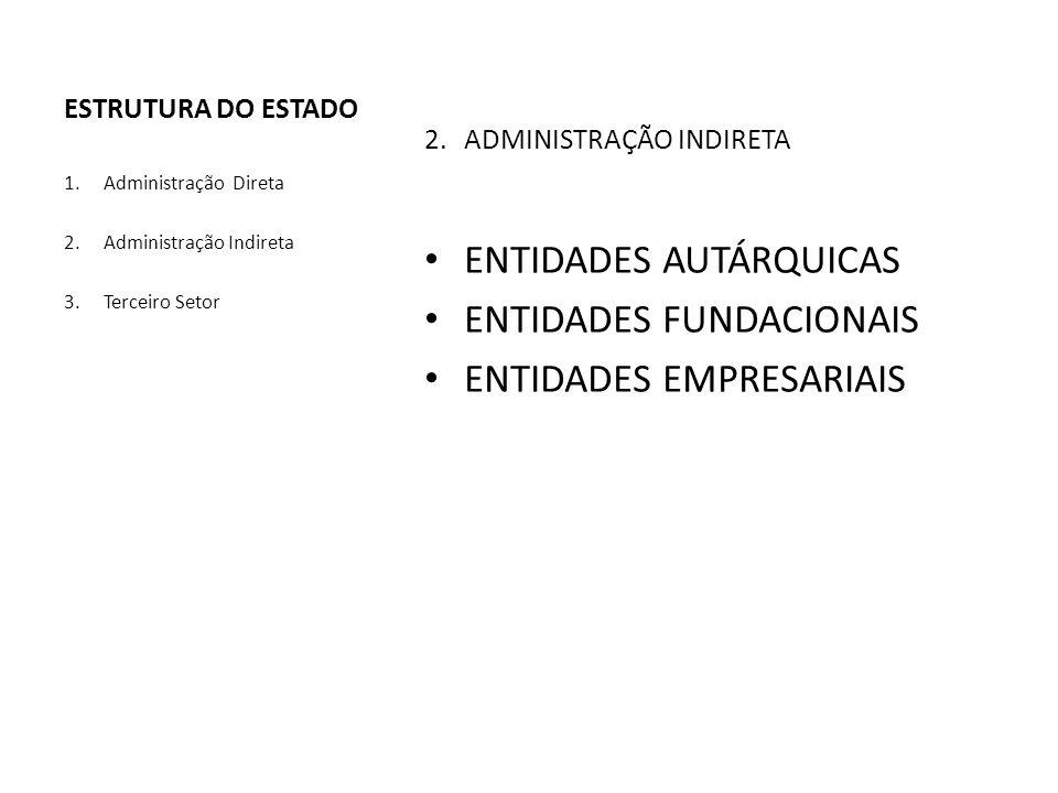 ESTRUTURA DO ESTADO 2. ADMINISTRAÇÃO INDIRETA ENTIDADES AUTÁRQUICAS ENTIDADES FUNDACIONAIS ENTIDADES EMPRESARIAIS 1.Administração Direta 2.Administraç