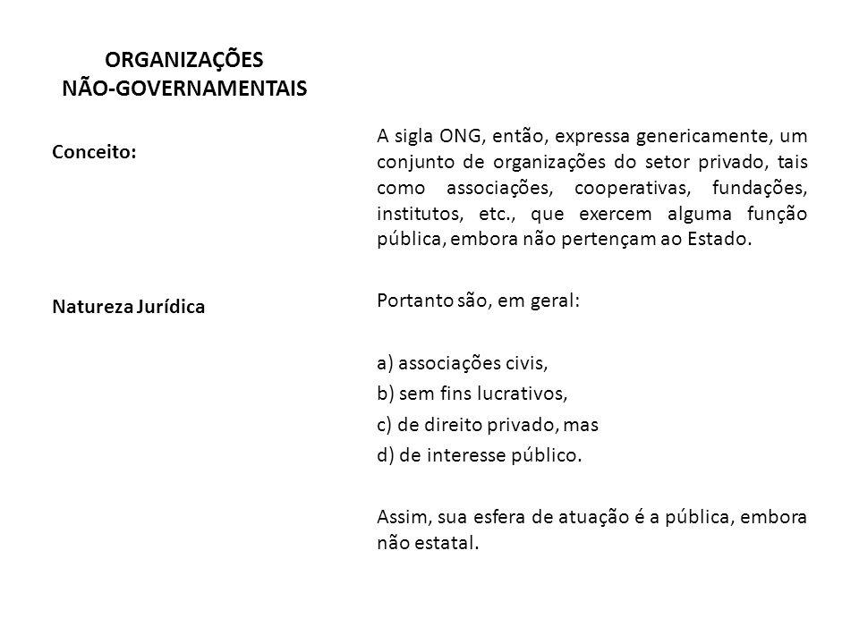ORGANIZAÇÕES NÃO-GOVERNAMENTAIS A sigla ONG, então, expressa genericamente, um conjunto de organizações do setor privado, tais como associações, coope
