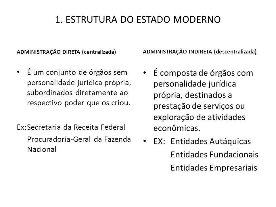 1. ESTRUTURA DO ESTADO MODERNO ADMINISTRAÇÃO DIRETA (centralizada) É um conjunto de órgãos sem personalidade jurídica própria, subordinados diretament