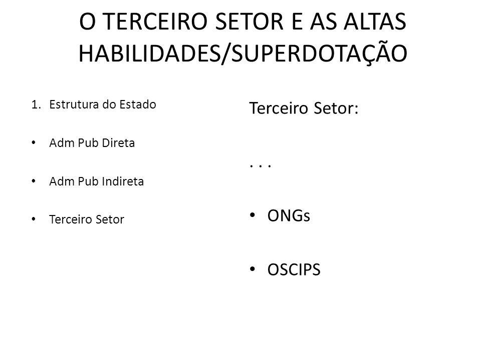 O TERCEIRO SETOR E AS ALTAS HABILIDADES/SUPERDOTAÇÃO 1.Estrutura do Estado Adm Pub Direta Adm Pub Indireta Terceiro Setor Terceiro Setor:... ONGs OSCI