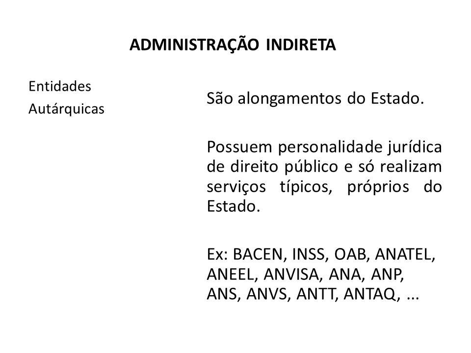 ORGANIZAÇÕES DA SOCIEDADE CIVIL DE INTERESSE PÚBLICO 1.