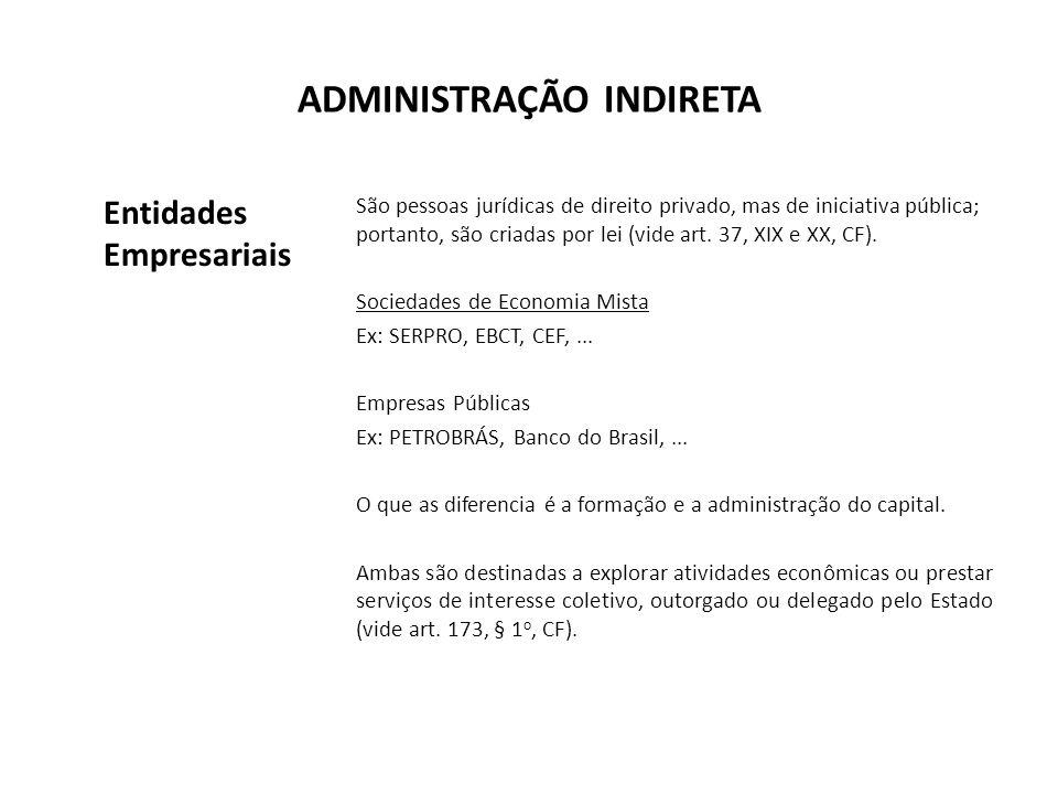 Entidades Empresariais São pessoas jurídicas de direito privado, mas de iniciativa pública; portanto, são criadas por lei (vide art. 37, XIX e XX, CF)