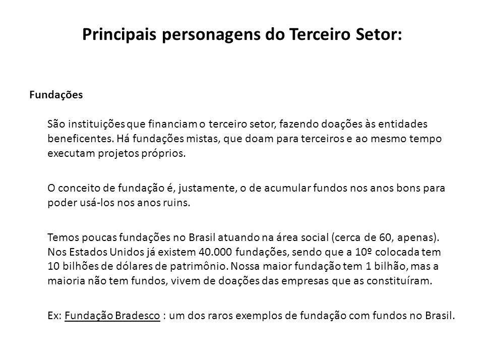 MODELO DE SOLICITAÇÃO DE REGISTRO (em papel timbrado) Ilmo Sr.