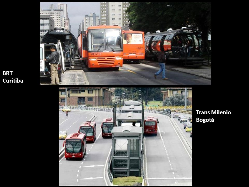 BRT Curitiba Trans Milenio Bogotá