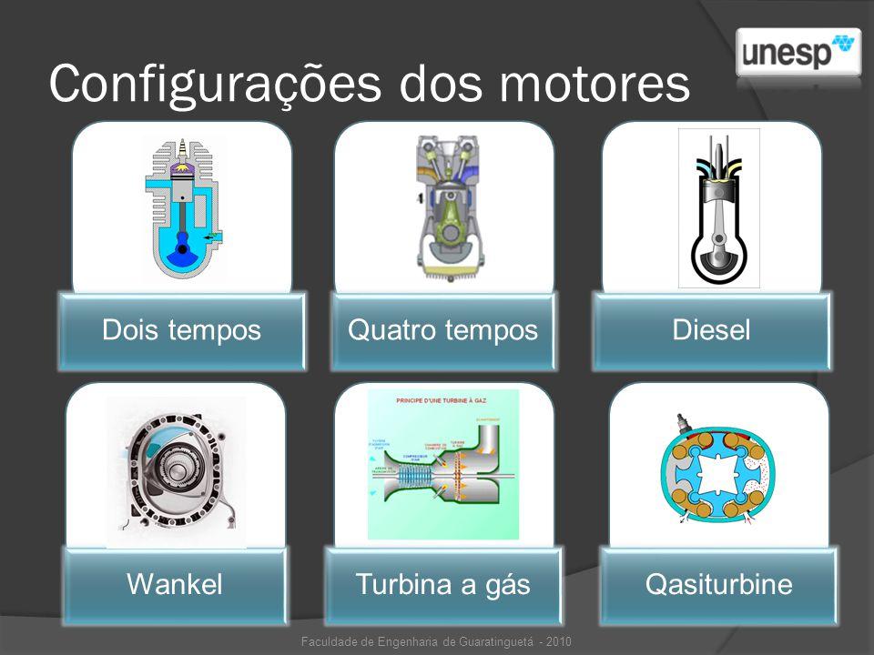 Configurações dos motores Faculdade de Engenharia de Guaratinguetá - 2010 Dois temposQuatro temposDieselWankelTurbina a gásQasiturbine