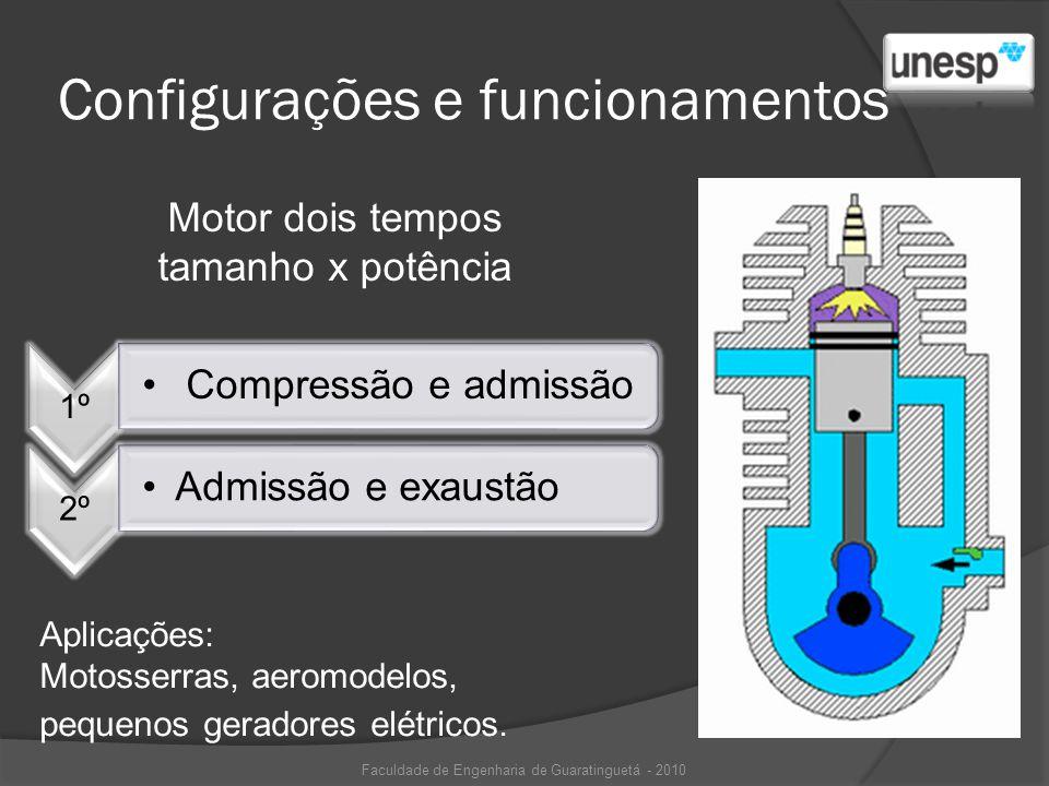 Configurações e funcionamentos Faculdade de Engenharia de Guaratinguetá - 2010 Motor dois tempos tamanho x potência Aplicações: Motosserras, aeromodel
