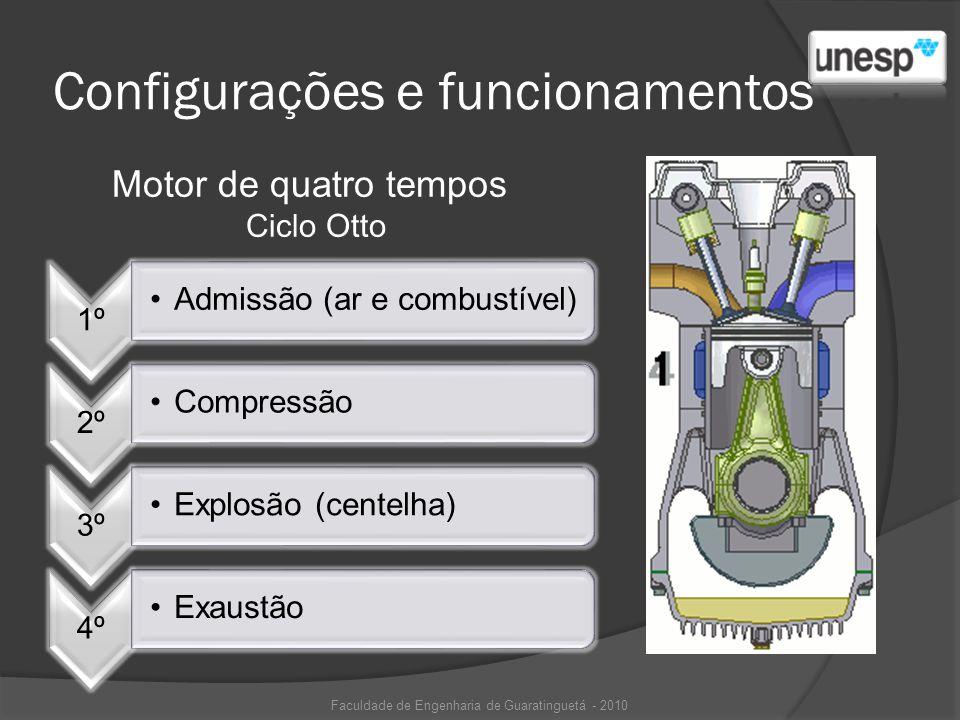 Configurações e funcionamentos Faculdade de Engenharia de Guaratinguetá - 2010 Motor de quatro tempos Ciclo Otto 1º Admissão (ar e combustível) 2º Com