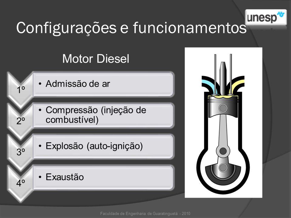 Configurações e funcionamentos Motor Diesel Faculdade de Engenharia de Guaratinguetá - 2010 1º Admissão de ar 2º Compressão (injeção de combustível) 3
