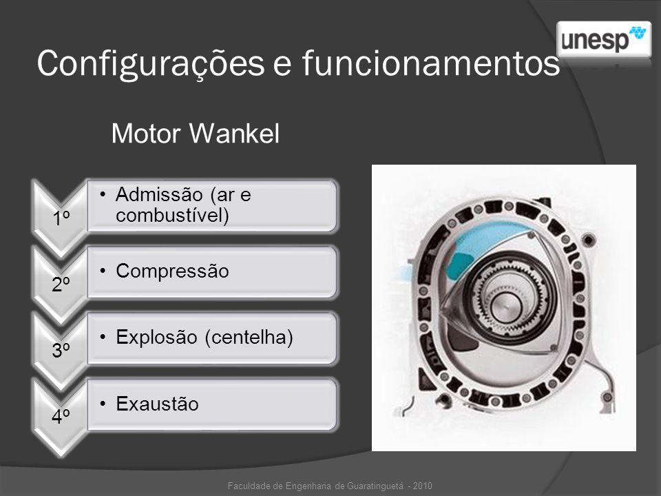 Configurações e funcionamentos Motor Wankel Faculdade de Engenharia de Guaratinguetá - 2010 1º Admissão (ar e combustível) 2º Compressão 3º Explosão (