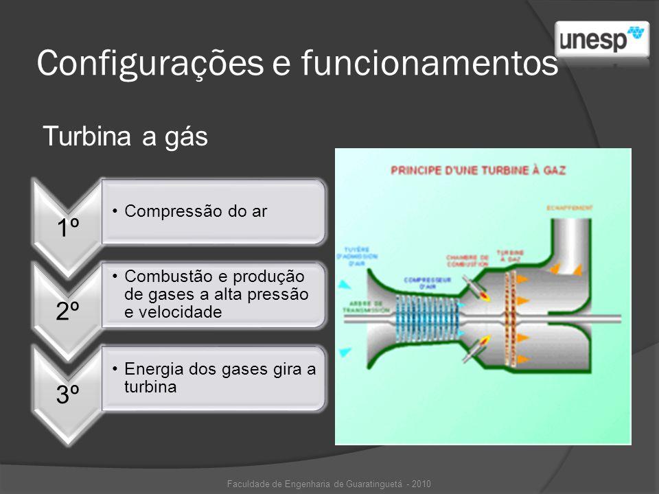 Configurações e funcionamentos Turbina a gás Faculdade de Engenharia de Guaratinguetá - 2010 1º Compressão do ar 2º Combustão e produção de gases a al