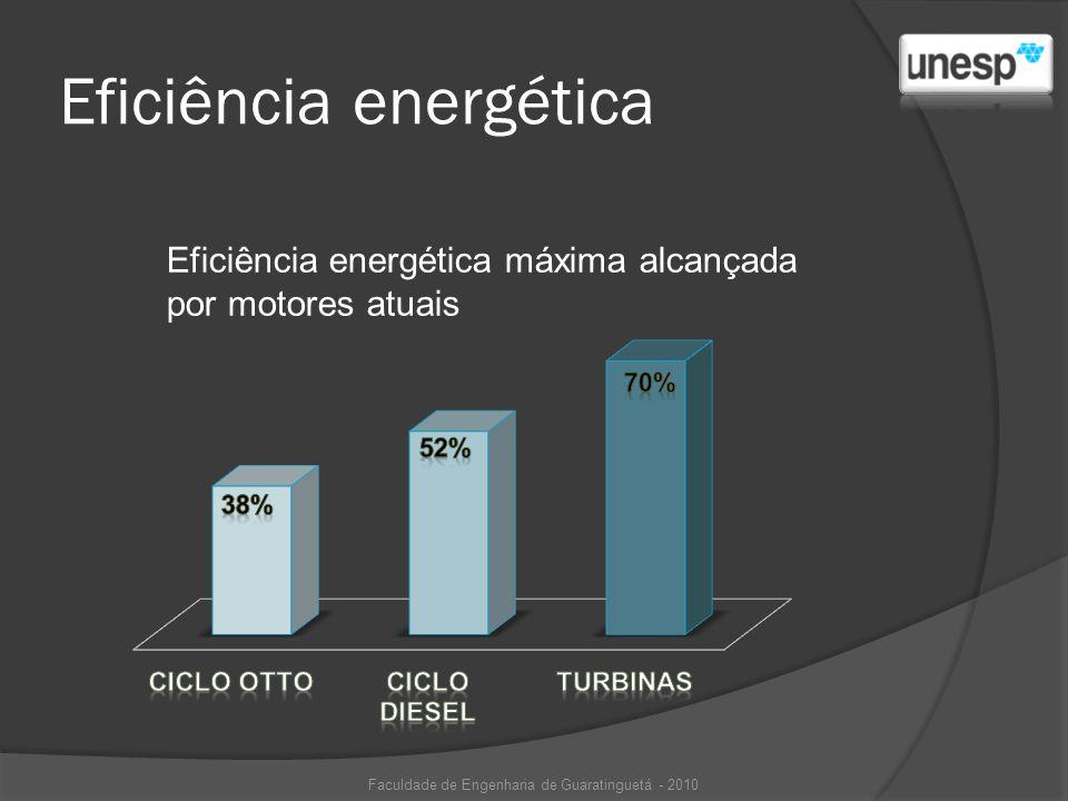 Bibliografia http://www.ufrrj.br/institutos/it/deng/varella/Downloads/IT154_motores _e_tratores/motores/Aulas/historico_e_desenvolvimento_dos_motore s.pdf http://146.164.33.61/termo/Motores/curso%2008/0412756_07_cap_0 4%282%29.pdf www2.dbd.pucrio.br/pergamum/tesesabertas/0621507_09_cap_02.p df http://inventors.about.com/library/weekly/aacarsgasa.htm http://ecen.com/content/eee7/proenes.htm http://146.164.33.61/termo/Motores/Aula_01%20Motores%20Conc% 20Iniciais%20mgpuc%2007.pdf http://www.webmotors.com.br/wmpublicador/Tecnologia_Conteudo.v xlpub?hnid=43591 http://carros.hsw.uol.com.br/motores-de-carros.htm Caderno Jheniffer Palmeira Aprendizagem Industrial com Enfase em Produção Veicular(SENAI) Faculdade de Engenharia de Guaratinguetá - 2010