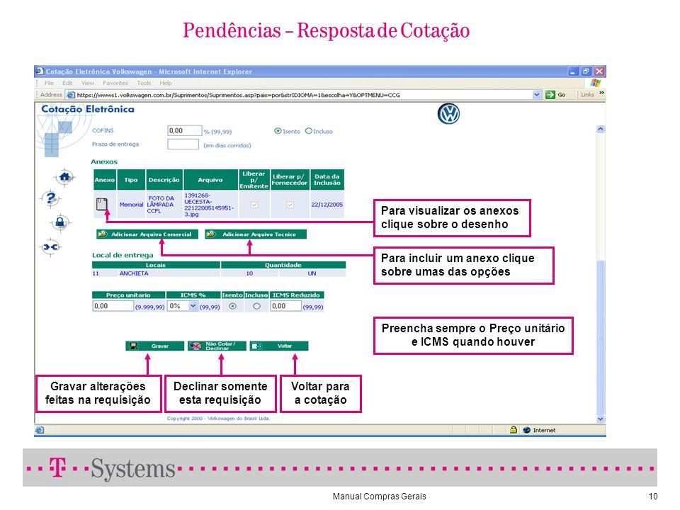 Manual Compras Gerais10 Para visualizar os anexos clique sobre o desenho Preencha sempre o Preço unitário e ICMS quando houver Gravar alterações feita