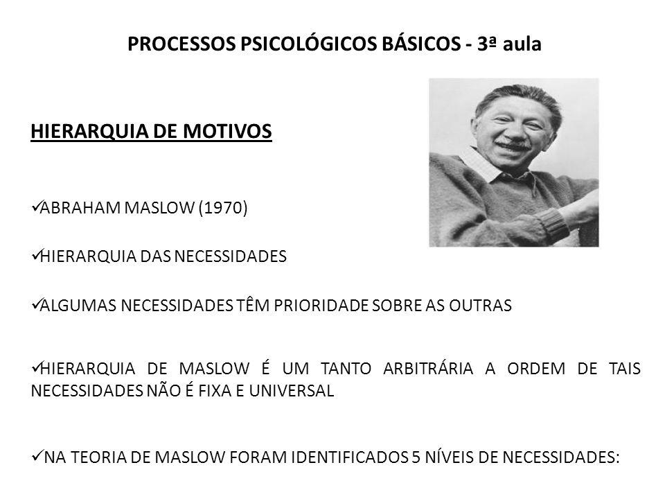 PROCESSOS PSICOLÓGICOS BÁSICOS - 3ª aula HIERARQUIA DE MOTIVOS ABRAHAM MASLOW (1970) HIERARQUIA DAS NECESSIDADES ALGUMAS NECESSIDADES TÊM PRIORIDADE SOBRE AS OUTRAS HIERARQUIA DE MASLOW É UM TANTO ARBITRÁRIA A ORDEM DE TAIS NECESSIDADES NÃO É FIXA E UNIVERSAL NA TEORIA DE MASLOW FORAM IDENTIFICADOS 5 NÍVEIS DE NECESSIDADES:
