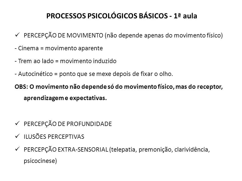 PROCESSOS PSICOLÓGICOS BÁSICOS - 1ª aula PERCEPÇÃO DE MOVIMENTO (não depende apenas do movimento físico) - Cinema = movimento aparente - Trem ao lado = movimento induzido - Autocinético = ponto que se mexe depois de fixar o olho.