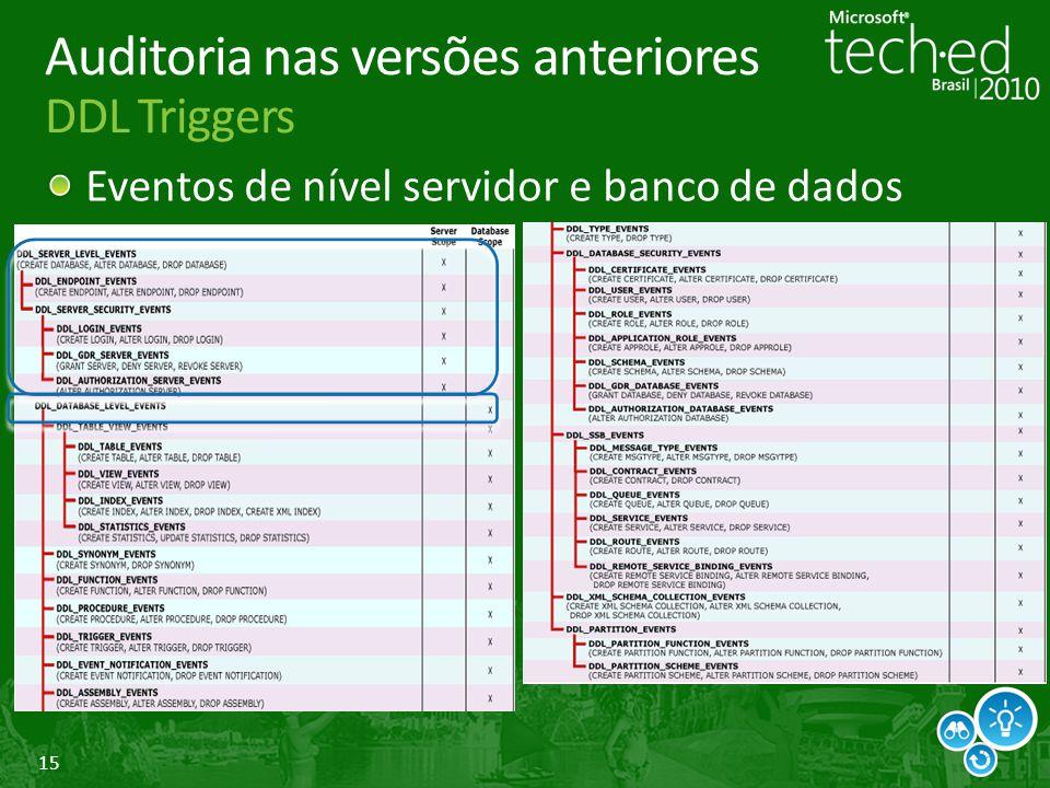15 Auditoria nas versões anteriores DDL Triggers Eventos de nível servidor e banco de dados